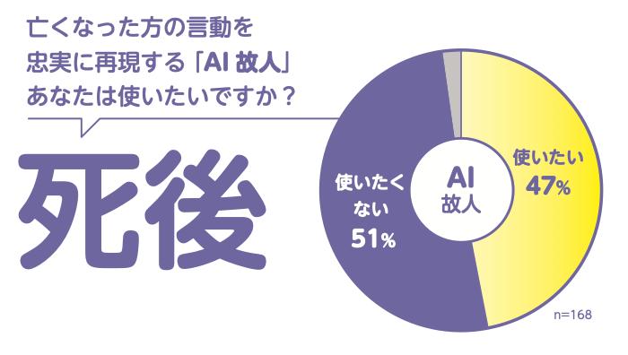 """「みんなでつくるAIマップ」が企画セッション「人を""""よみがえらせる""""技術としてのAI創作物:AI美空ひばりとAI手塚治虫を例に」で取り上げられました」"""